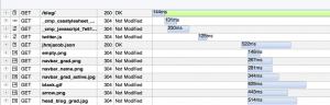 Dragonfly zeigt an, dass Opera die Dateien korrekt lädt (die 304 Anzeige ist allerdings ein Bug)